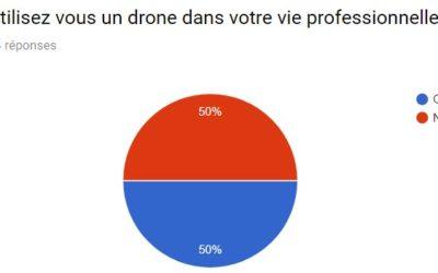 Enquête: utilisation du drone dans le monde professionnel